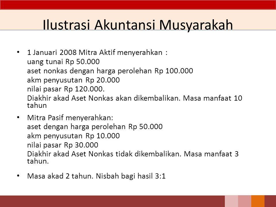 Ilustrasi Akuntansi Musyarakah 1 Januari 2008 Mitra Aktif menyerahkan : uang tunai Rp 50.000 aset nonkas dengan harga perolehan Rp 100.000 akm penyusu