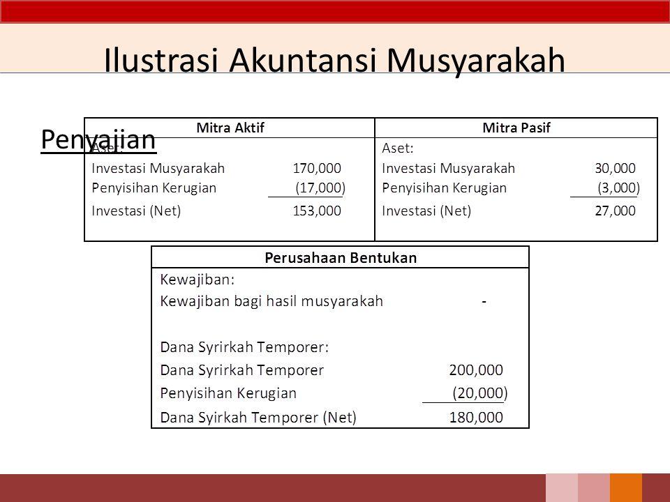 Ilustrasi Akuntansi Musyarakah Penyajian