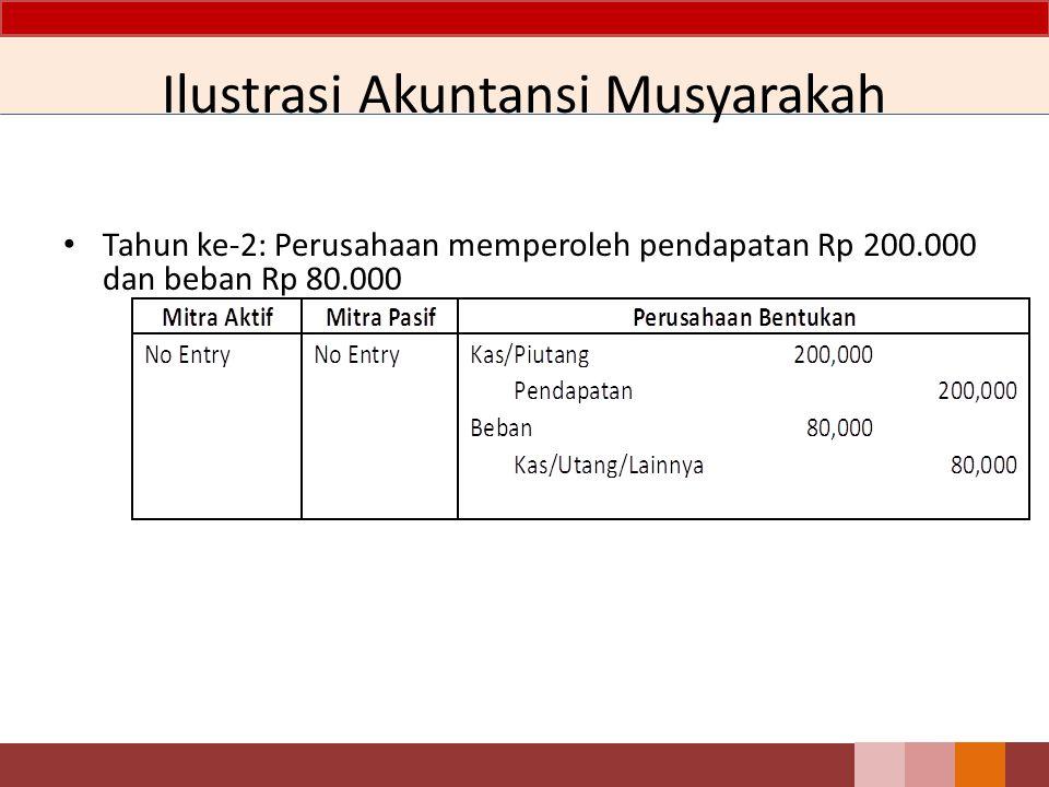 Ilustrasi Akuntansi Musyarakah Tahun ke-2: Perusahaan memperoleh pendapatan Rp 200.000 dan beban Rp 80.000