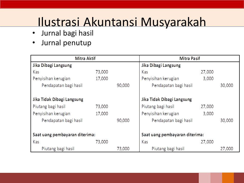 Ilustrasi Akuntansi Musyarakah Jurnal bagi hasil Jurnal penutup