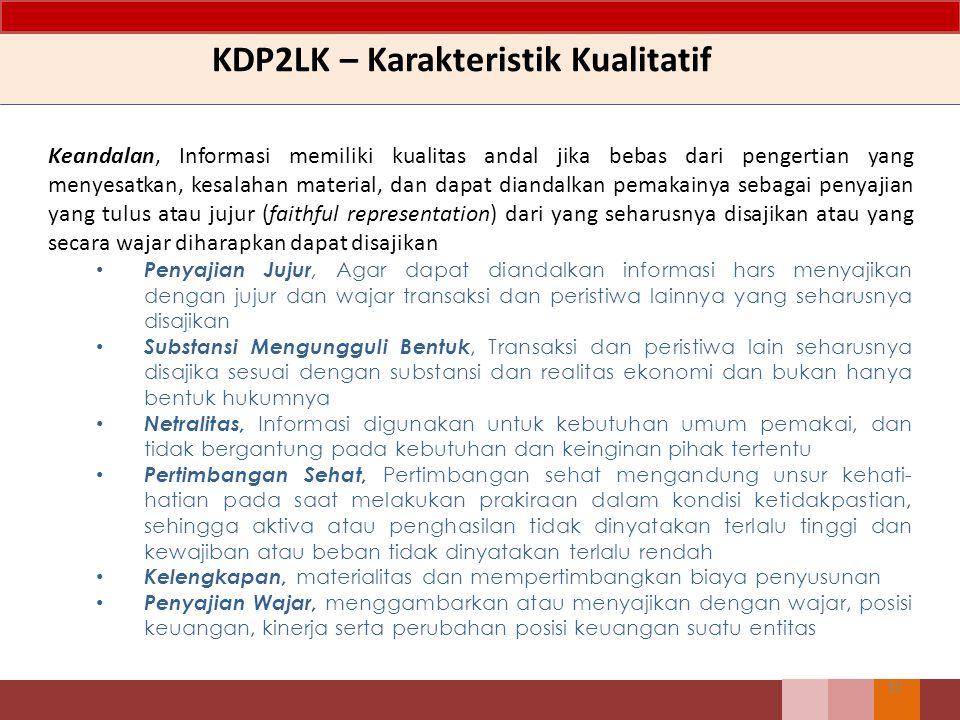 10 KDP2LK – Karakteristik Kualitatif Keandalan, Informasi memiliki kualitas andal jika bebas dari pengertian yang menyesatkan, kesalahan material, dan