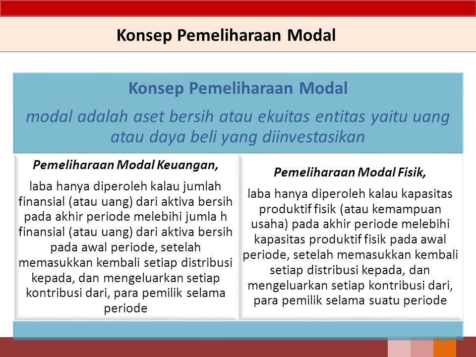 Konsep Pemeliharaan Modal 17 Konsep Pemeliharaan Modal modal adalah aset bersih atau ekuitas entitas yaitu uang atau daya beli yang diinvestasikan Pem