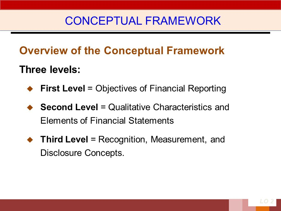 Three levels: Overview of the Conceptual Framework CONCEPTUAL FRAMEWORK  First Level = Objectives of Financial Reporting  Second Level = Qualitative