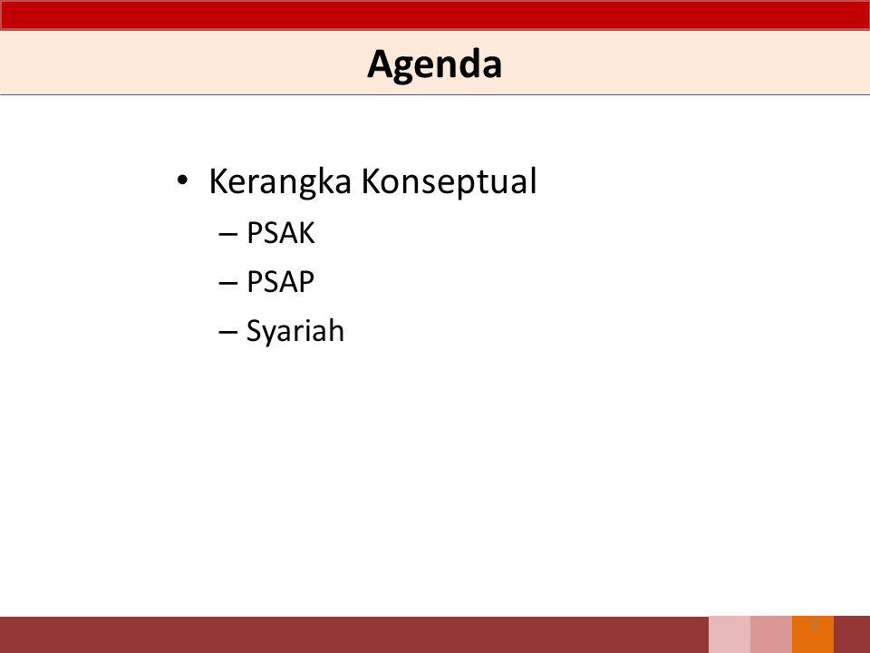 Agenda Kerangka Konseptual – PSAK – PSAP – Syariah 2