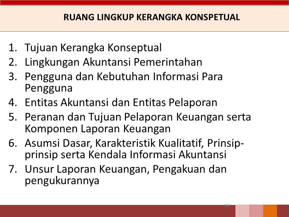 RUANG LINGKUP KERANGKA KONSPETUAL 1.Tujuan Kerangka Konseptual 2.Lingkungan Akuntansi Pemerintahan 3.Pengguna dan Kebutuhan Informasi Para Pengguna 4.