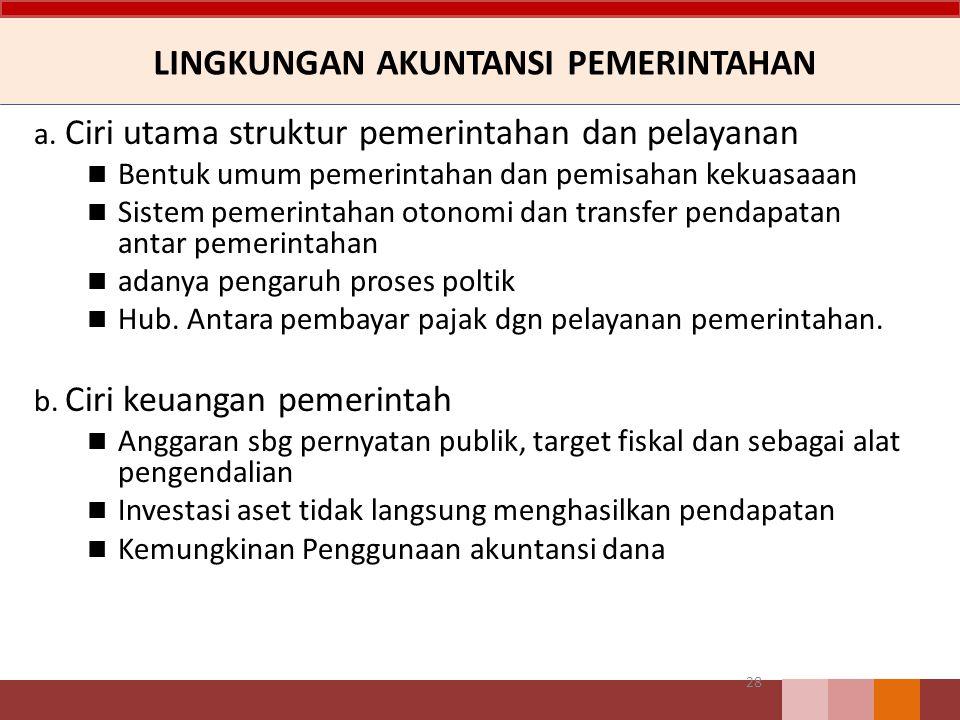 LINGKUNGAN AKUNTANSI PEMERINTAHAN a. Ciri utama struktur pemerintahan dan pelayanan Bentuk umum pemerintahan dan pemisahan kekuasaaan Sistem pemerinta