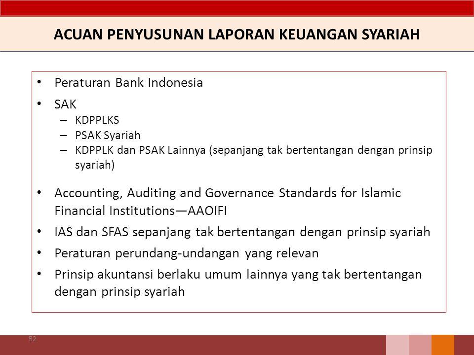 ACUAN PENYUSUNAN LAPORAN KEUANGAN SYARIAH Peraturan Bank Indonesia SAK – KDPPLKS – PSAK Syariah – KDPPLK dan PSAK Lainnya (sepanjang tak bertentangan