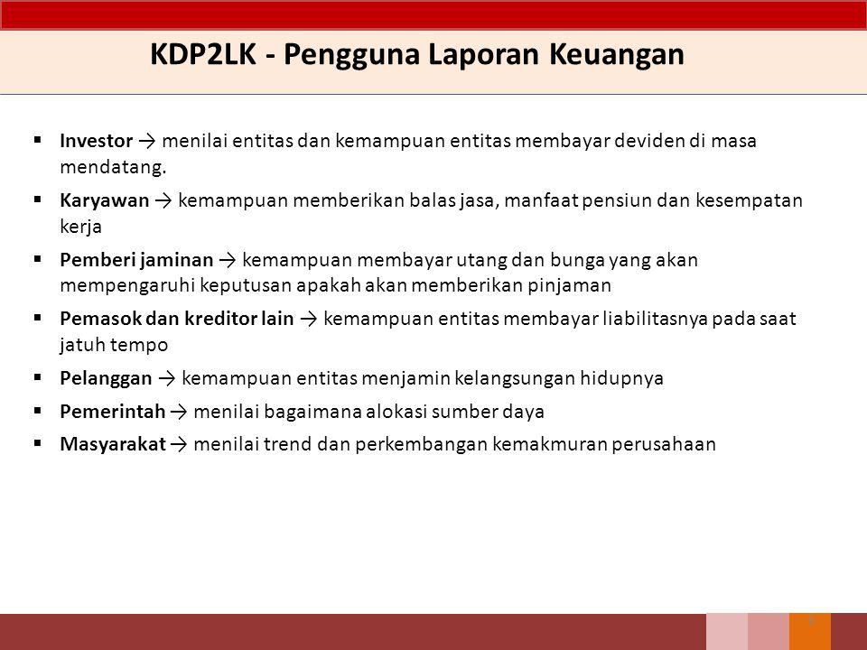KDP2LK - Pengguna Laporan Keuangan 6  Investor → menilai entitas dan kemampuan entitas membayar deviden di masa mendatang.  Karyawan → kemampuan mem