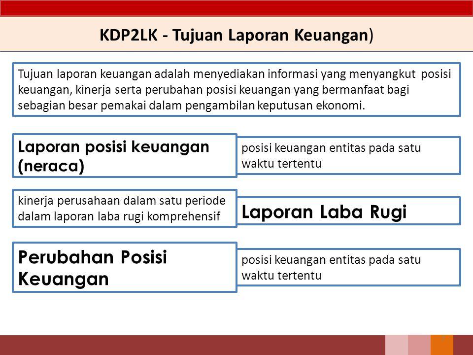 KDP2LK - Tujuan Laporan Keuangan) 7 Tujuan laporan keuangan adalah menyediakan informasi yang menyangkut posisi keuangan, kinerja serta perubahan posi