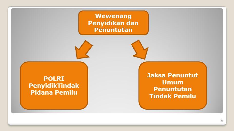 Wewenang Penyidikan dan Penuntutan POLRI PenyidikTindak Pidana Pemilu Jaksa Penuntut Umum Penuntutan Tindak Pemilu 6