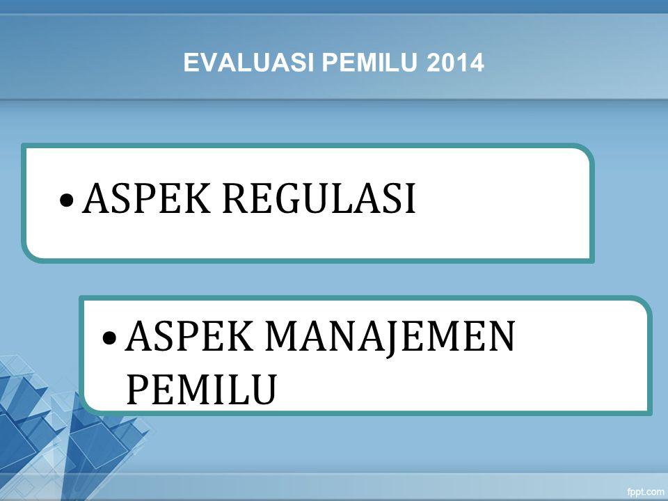 EVALUASI PEMILU 2014 ASPEK REGULASI ASPEK MANAJEMEN PEMILU