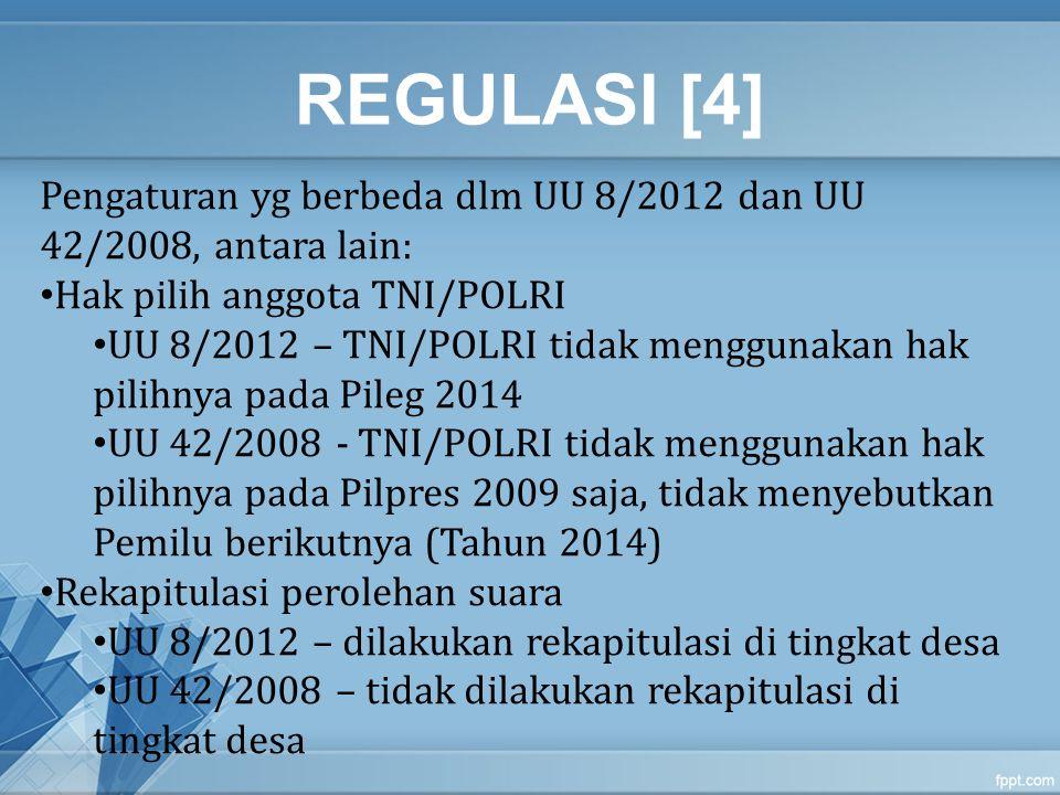 REGULASI [4] Pengaturan yg berbeda dlm UU 8/2012 dan UU 42/2008, antara lain: Hak pilih anggota TNI/POLRI UU 8/2012 – TNI/POLRI tidak menggunakan hak