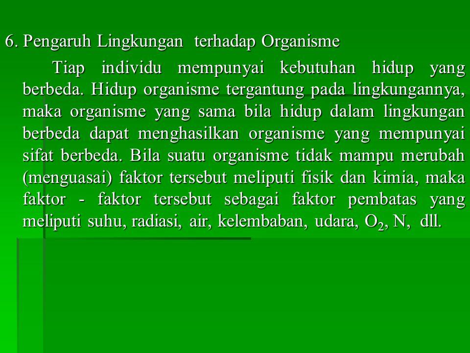 6.Pengaruh Lingkungan terhadap Organisme Tiap individu mempunyai kebutuhan hidup yang berbeda.