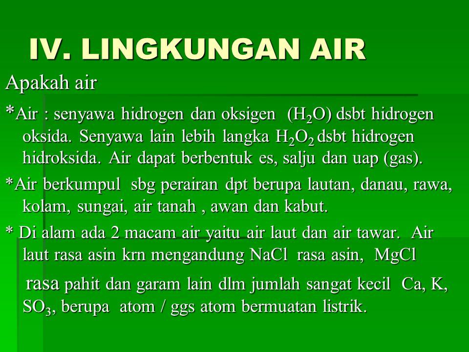 IV.LINGKUNGAN AIR Apakah air * Air : senyawa hidrogen dan oksigen (H 2 O) dsbt hidrogen oksida.