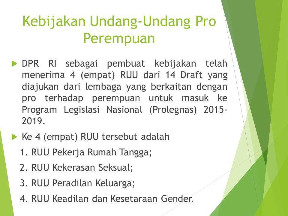 Kebijakan Undang-Undang Pro Perempuan  DPR RI sebagai pembuat kebijakan telah menerima 4 (empat) RUU dari 14 Draft yang diajukan dari lembaga yang be