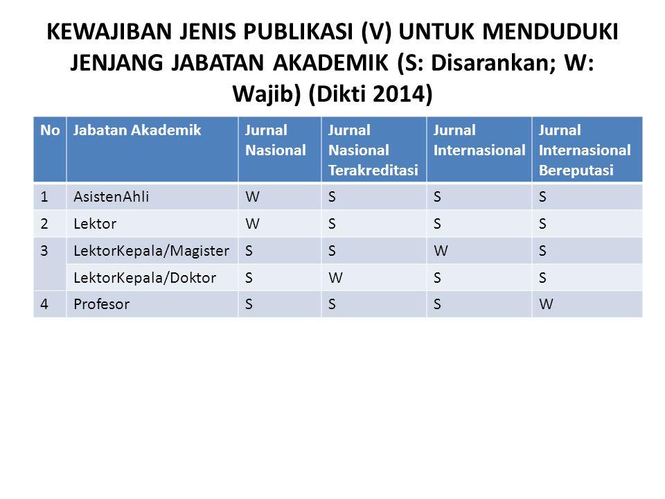 KEWAJIBAN JENIS PUBLIKASI (V) UNTUK MENDUDUKI JENJANG JABATAN AKADEMIK (S: Disarankan; W: Wajib) (Dikti 2014) NoJabatan AkademikJurnal Nasional Jurnal