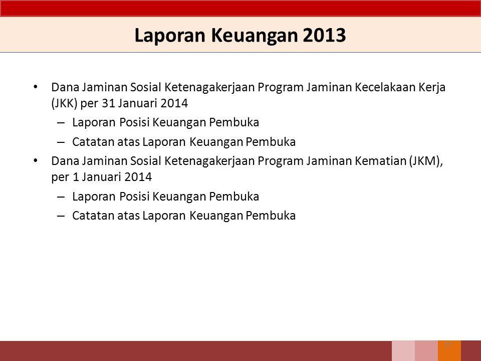 Laporan Keuangan 2013 Dana Jaminan Sosial Ketenagakerjaan Program Jaminan Kecelakaan Kerja (JKK) per 31 Januari 2014 – Laporan Posisi Keuangan Pembuka