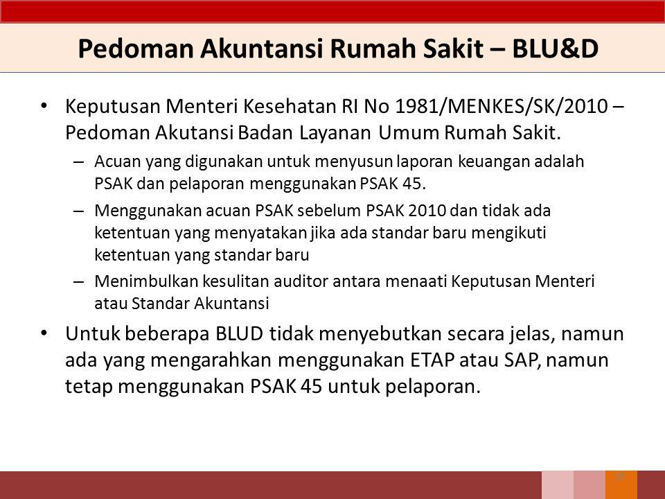 Pedoman Akuntansi Rumah Sakit – BLU&D Keputusan Menteri Kesehatan RI No 1981/MENKES/SK/2010 – Pedoman Akutansi Badan Layanan Umum Rumah Sakit. – Acuan