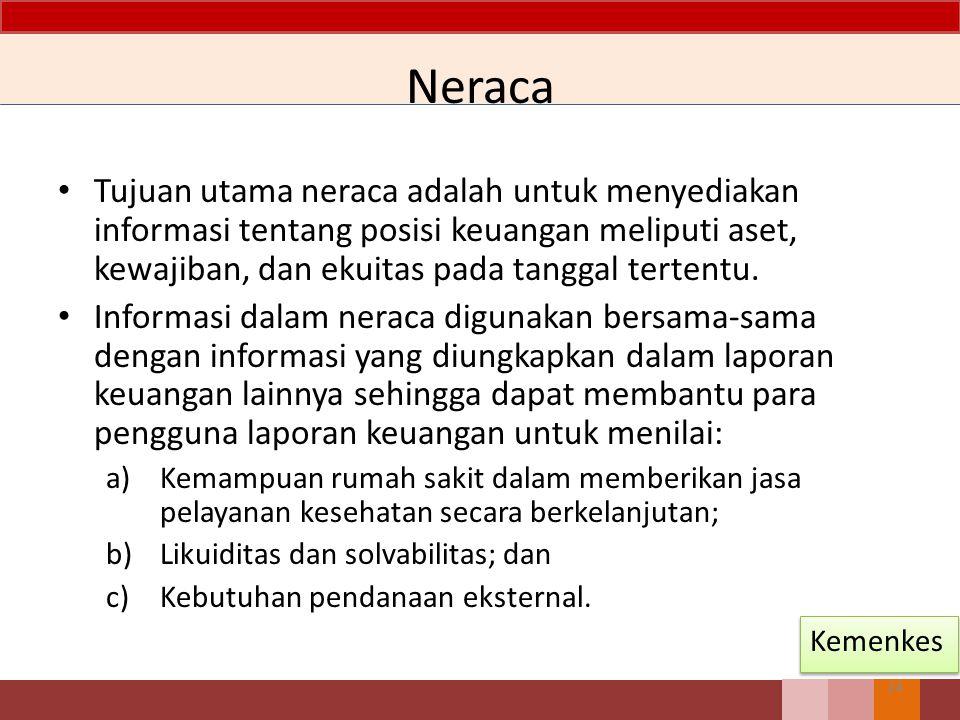 Neraca Tujuan utama neraca adalah untuk menyediakan informasi tentang posisi keuangan meliputi aset, kewajiban, dan ekuitas pada tanggal tertentu. Inf