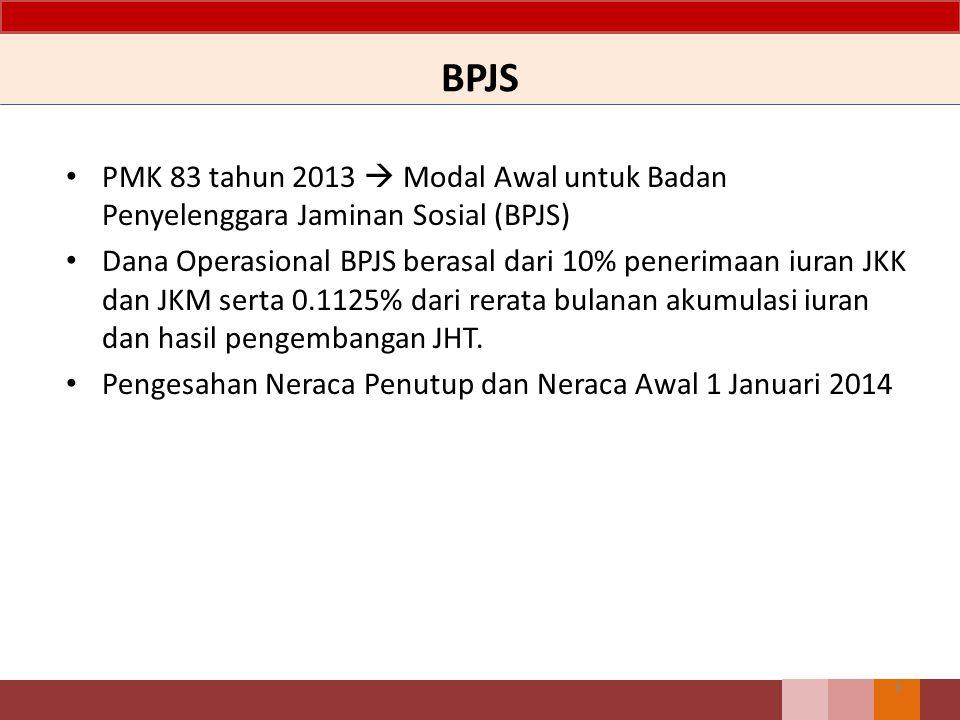 BPJS PMK 83 tahun 2013  Modal Awal untuk Badan Penyelenggara Jaminan Sosial (BPJS) Dana Operasional BPJS berasal dari 10% penerimaan iuran JKK dan JK