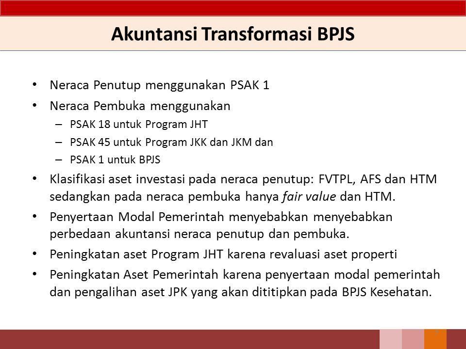 Akuntansi Transformasi BPJS Neraca Penutup menggunakan PSAK 1 Neraca Pembuka menggunakan – PSAK 18 untuk Program JHT – PSAK 45 untuk Program JKK dan J