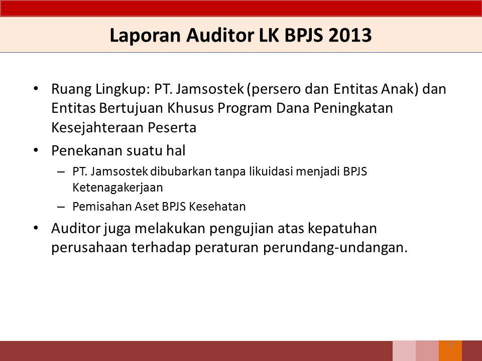 Laporan Auditor LK BPJS 2013 Ruang Lingkup: PT. Jamsostek (persero dan Entitas Anak) dan Entitas Bertujuan Khusus Program Dana Peningkatan Kesejahtera