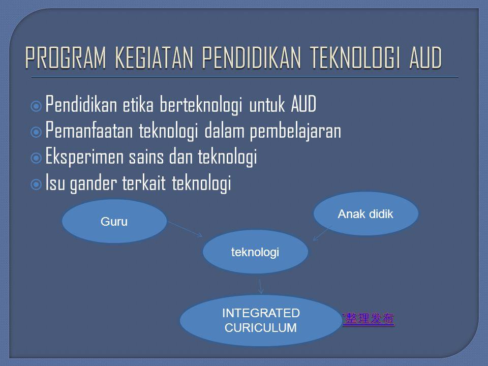  Pendidikan etika berteknologi untuk AUD  Pemanfaatan teknologi dalam pembelajaran  Eksperimen sains dan teknologi  Isu gander terkait teknologi G