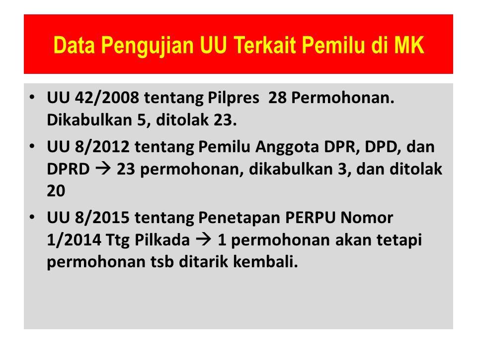 Data Pengujian UU Terkait Pemilu di MK UU 42/2008 tentang Pilpres 28 Permohonan.