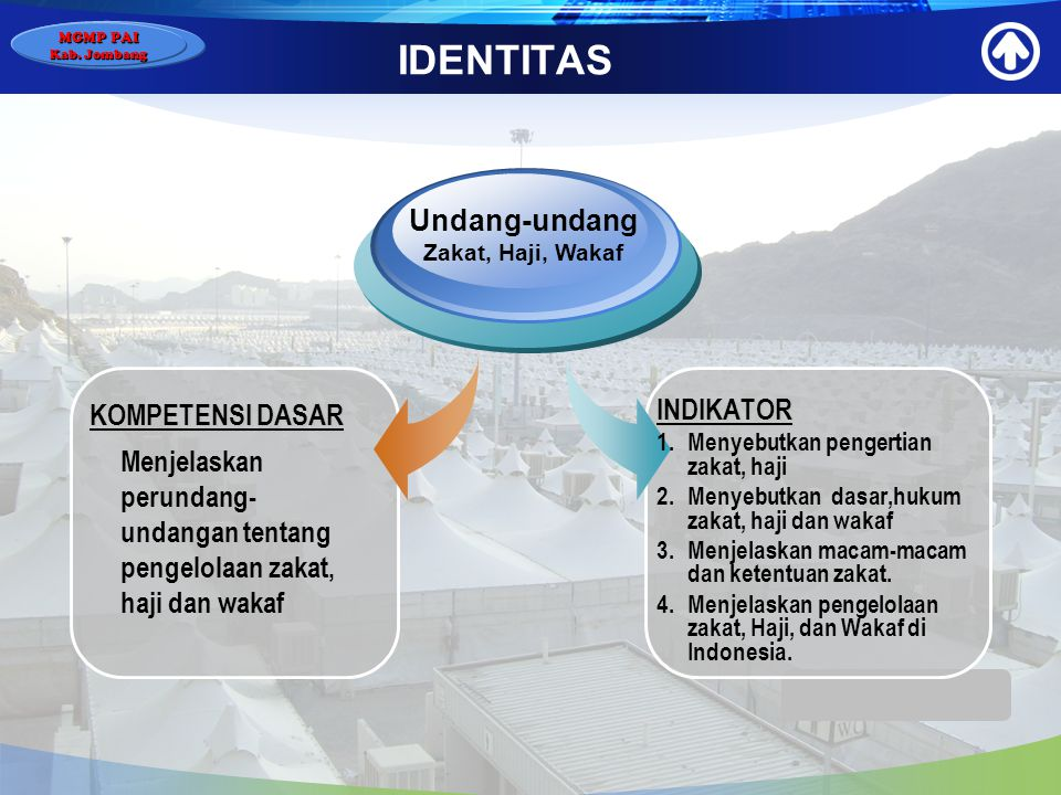 MGMP PAI Kab.Jombang Uraian Materi Penyelenggara haji dan umrah di Indonesia.