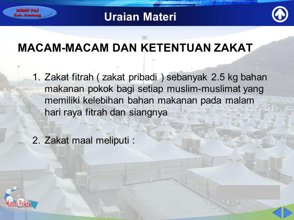 MGMP PAI Kab. Jombang Uraian Materi DASAR DAN HUKUM ZAKAT 1.Q.S Al Baqoroh (2) : 43 Artinya : Dirikanlah sholat dan tunaikan zakat dan ruku'lah besert