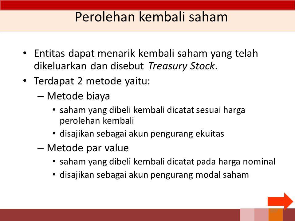 Entitas dapat menarik kembali saham yang telah dikeluarkan dan disebut Treasury Stock.