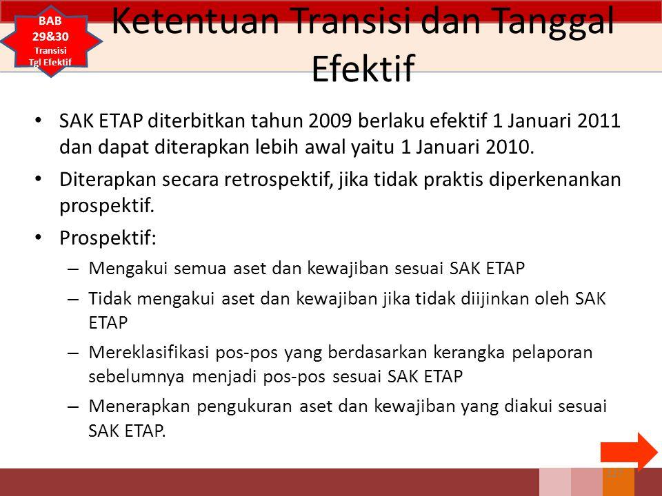 Ketentuan Transisi dan Tanggal Efektif SAK ETAP diterbitkan tahun 2009 berlaku efektif 1 Januari 2011 dan dapat diterapkan lebih awal yaitu 1 Januari 2010.