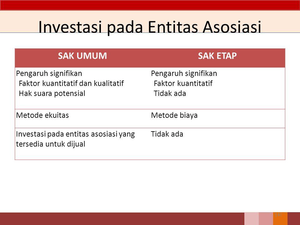 SAK UMUMSAK ETAP Pengaruh signifikan Faktor kuantitatif dan kualitatif Hak suara potensial Pengaruh signifikan Faktor kuantitatif Tidak ada Metode eku