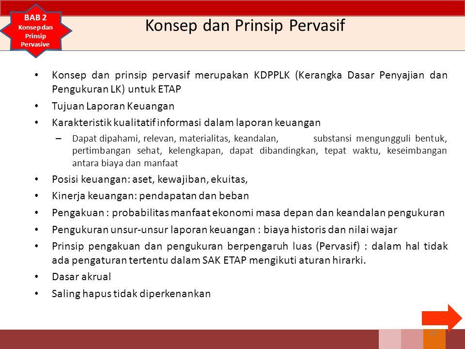 Konsep dan Prinsip Pervasif Konsep dan prinsip pervasif merupakan KDPPLK (Kerangka Dasar Penyajian dan Pengukuran LK) untuk ETAP Tujuan Laporan Keuang