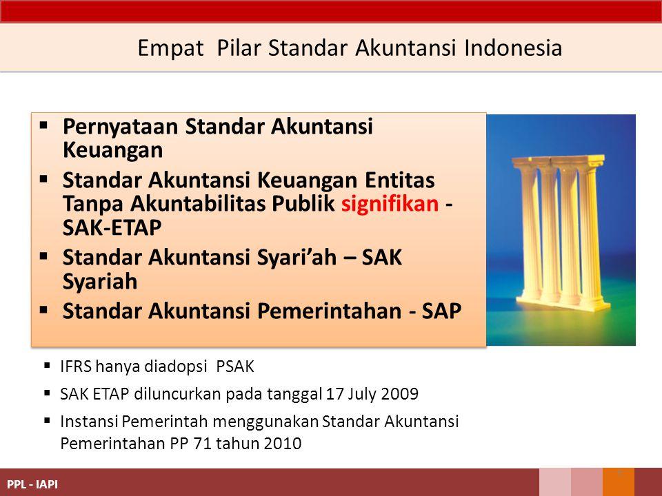 Empat Pilar Standar Akuntansi Indonesia  Pernyataan Standar Akuntansi Keuangan  Standar Akuntansi Keuangan Entitas Tanpa Akuntabilitas Publik signifikan - SAK-ETAP  Standar Akuntansi Syari'ah – SAK Syariah  Standar Akuntansi Pemerintahan - SAP  Pernyataan Standar Akuntansi Keuangan  Standar Akuntansi Keuangan Entitas Tanpa Akuntabilitas Publik signifikan - SAK-ETAP  Standar Akuntansi Syari'ah – SAK Syariah  Standar Akuntansi Pemerintahan - SAP 5  IFRS hanya diadopsi PSAK  SAK ETAP diluncurkan pada tanggal 17 July 2009  Instansi Pemerintah menggunakan Standar Akuntansi Pemerintahan PP 71 tahun 2010 PPL - IAPI