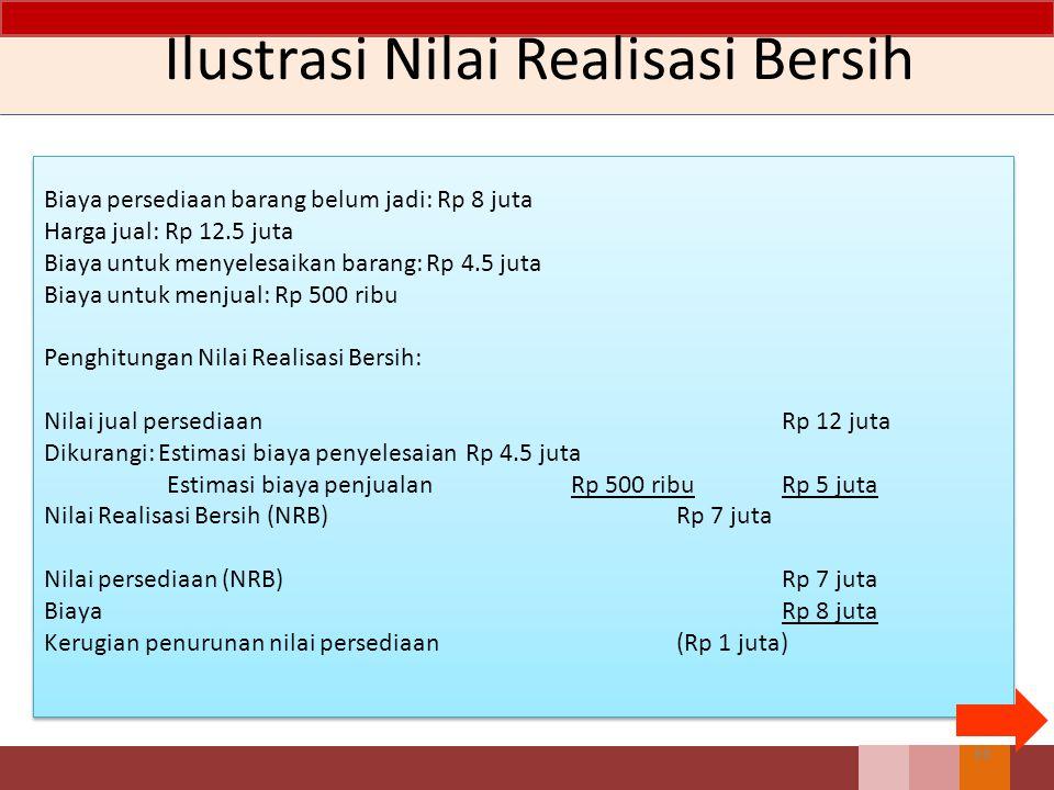 Ilustrasi Nilai Realisasi Bersih Biaya persediaan barang belum jadi: Rp 8 juta Harga jual: Rp 12.5 juta Biaya untuk menyelesaikan barang: Rp 4.5 juta Biaya untuk menjual: Rp 500 ribu Penghitungan Nilai Realisasi Bersih: Nilai jual persediaanRp 12 juta Dikurangi: Estimasi biaya penyelesaianRp 4.5 juta Estimasi biaya penjualanRp 500 ribuRp 5 juta Nilai Realisasi Bersih (NRB) Rp 7 juta Nilai persediaan (NRB)Rp 7 juta BiayaRp 8 juta Kerugian penurunan nilai persediaan(Rp 1 juta) Biaya persediaan barang belum jadi: Rp 8 juta Harga jual: Rp 12.5 juta Biaya untuk menyelesaikan barang: Rp 4.5 juta Biaya untuk menjual: Rp 500 ribu Penghitungan Nilai Realisasi Bersih: Nilai jual persediaanRp 12 juta Dikurangi: Estimasi biaya penyelesaianRp 4.5 juta Estimasi biaya penjualanRp 500 ribuRp 5 juta Nilai Realisasi Bersih (NRB) Rp 7 juta Nilai persediaan (NRB)Rp 7 juta BiayaRp 8 juta Kerugian penurunan nilai persediaan(Rp 1 juta) 68