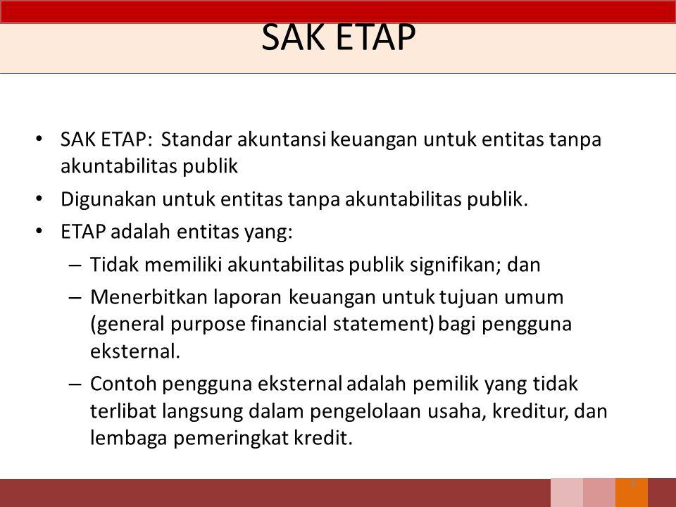 Soal 8 CV.Mulia menggunakan SAK ETAP dalam menyusun laporan keuangan.