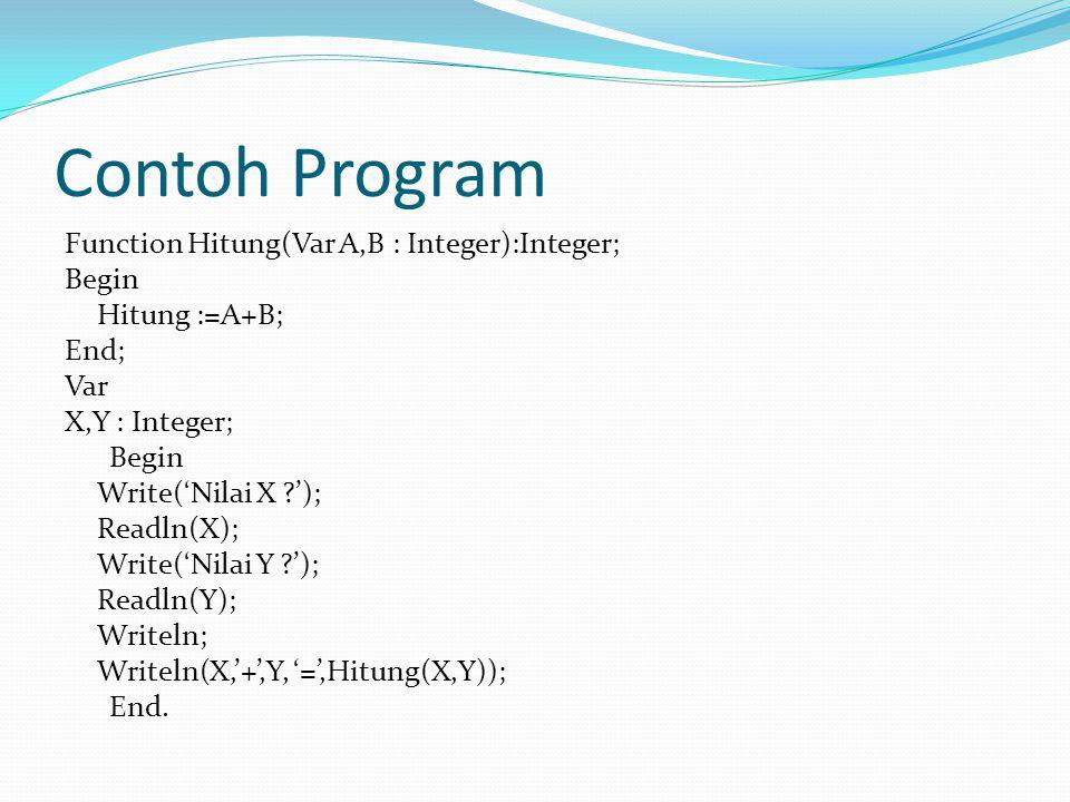 Contoh Program Function Hitung(Var A,B : Integer):Integer; Begin Hitung :=A+B; End; Var X,Y : Integer; Begin Write('Nilai X '); Readln(X); Write('Nilai Y '); Readln(Y); Writeln; Writeln(X,'+',Y, '=',Hitung(X,Y)); End.