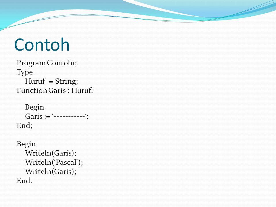 Contoh Program Contoh1; Type Huruf = String; Function Garis : Huruf; Begin Garis := '-----------'; End; Begin Writeln(Garis); Writeln('Pascal'); Writeln(Garis); End.