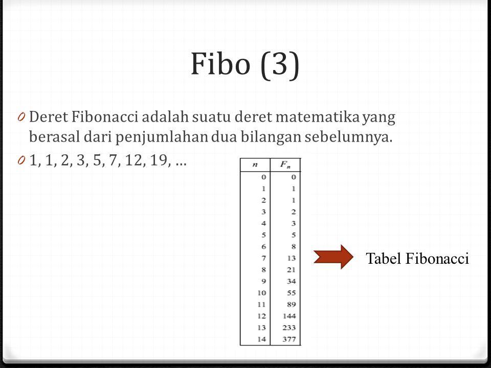 Fibo (3) 0 Deret Fibonacci adalah suatu deret matematika yang berasal dari penjumlahan dua bilangan sebelumnya. 0 1, 1, 2, 3, 5, 7, 12, 19, … Tabel Fi