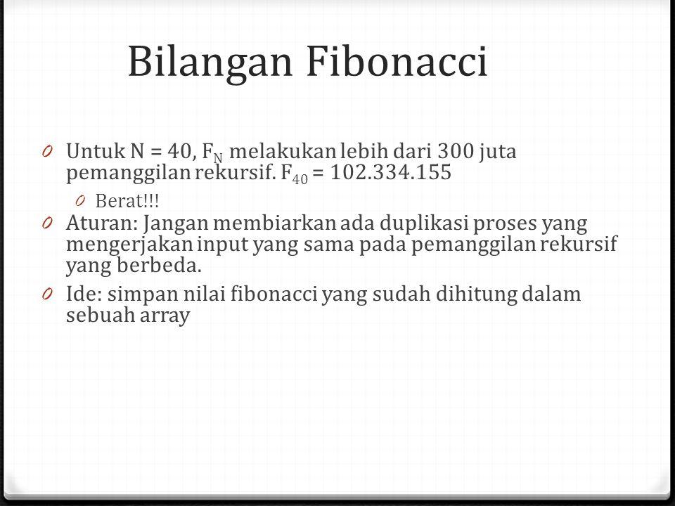 Bilangan Fibonacci 0 Untuk N = 40, F N melakukan lebih dari 300 juta pemanggilan rekursif. F 40 = 102.334.155 0 Berat!!! 0 Aturan: Jangan membiarkan a