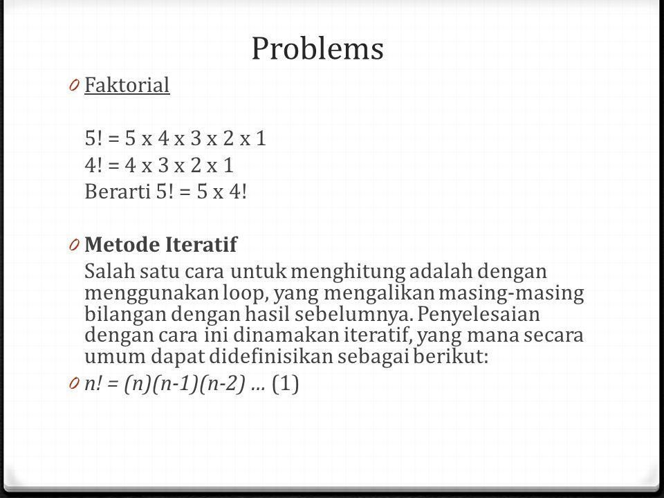 Problems 0 Faktorial 5! = 5 x 4 x 3 x 2 x 1 4! = 4 x 3 x 2 x 1 Berarti 5! = 5 x 4! 0 Metode Iteratif Salah satu cara untuk menghitung adalah dengan me
