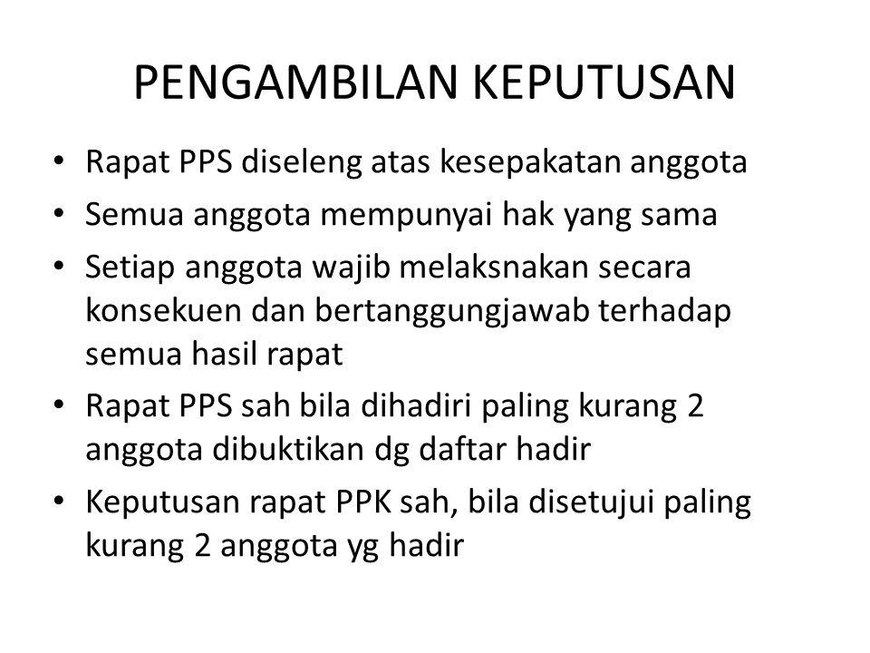 PENGAMBILAN KEPUTUSAN Rapat PPS diseleng atas kesepakatan anggota Semua anggota mempunyai hak yang sama Setiap anggota wajib melaksnakan secara konsek