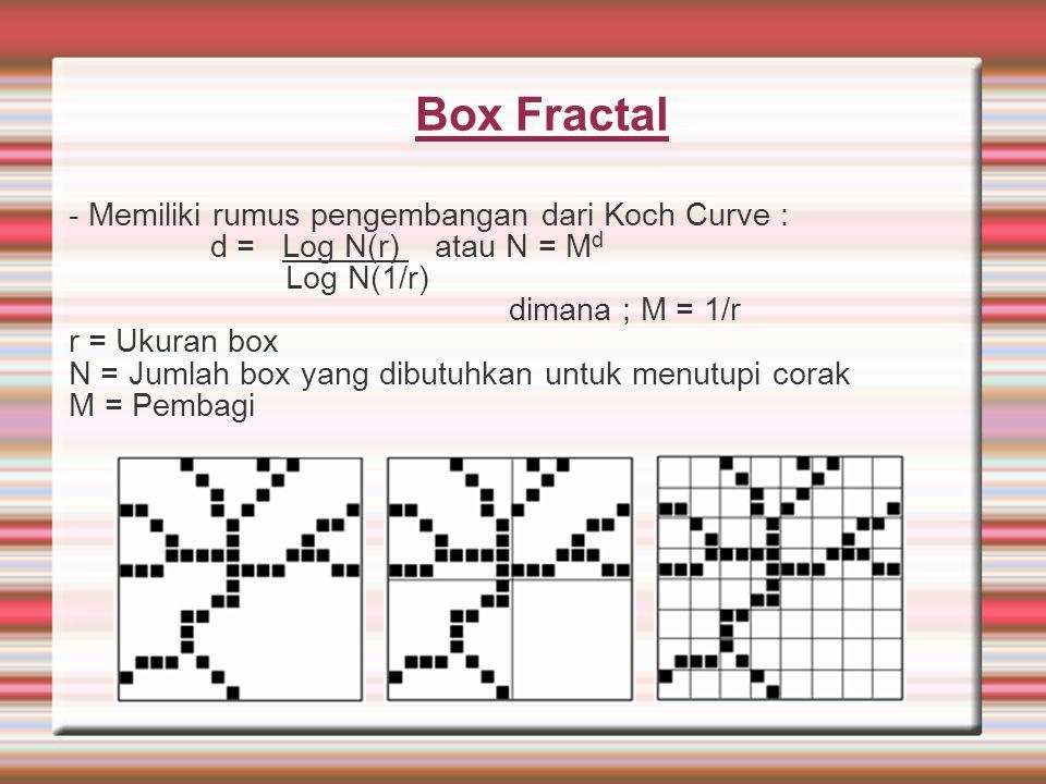 Box Fractal - Memiliki rumus pengembangan dari Koch Curve : d = Log N(r) atau N = M d Log N(1/r) dimana ; M = 1/r r = Ukuran box N = Jumlah box yang d