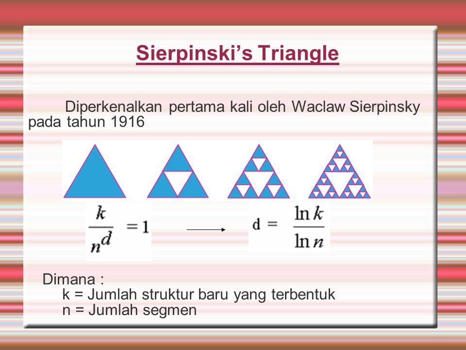 Sierpinski's Triangle Dimana : k = Jumlah struktur baru yang terbentuk n = Jumlah segmen Diperkenalkan pertama kali oleh Waclaw Sierpinsky pada tahun