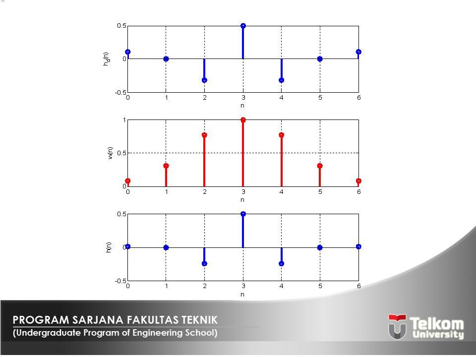 b.Filter stabil dan kausal karena jenis fiter adalah FIR yang non rekursif dan BIBO c.