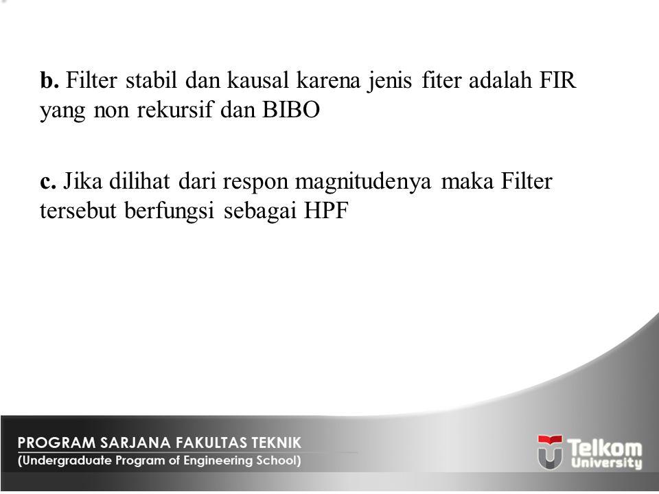 b. Filter stabil dan kausal karena jenis fiter adalah FIR yang non rekursif dan BIBO c. Jika dilihat dari respon magnitudenya maka Filter tersebut ber