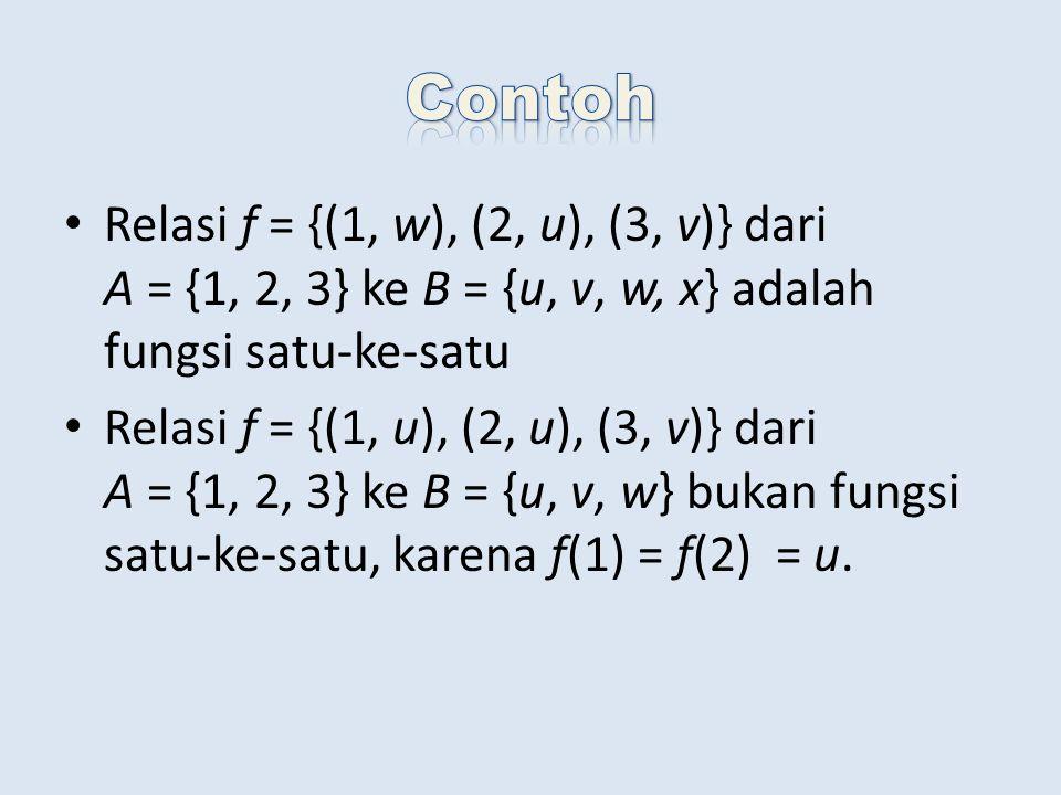 Relasi f = {(1, w), (2, u), (3, v)} dari A = {1, 2, 3} ke B = {u, v, w, x} adalah fungsi satu-ke-satu Relasi f = {(1, u), (2, u), (3, v)} dari A = {1,