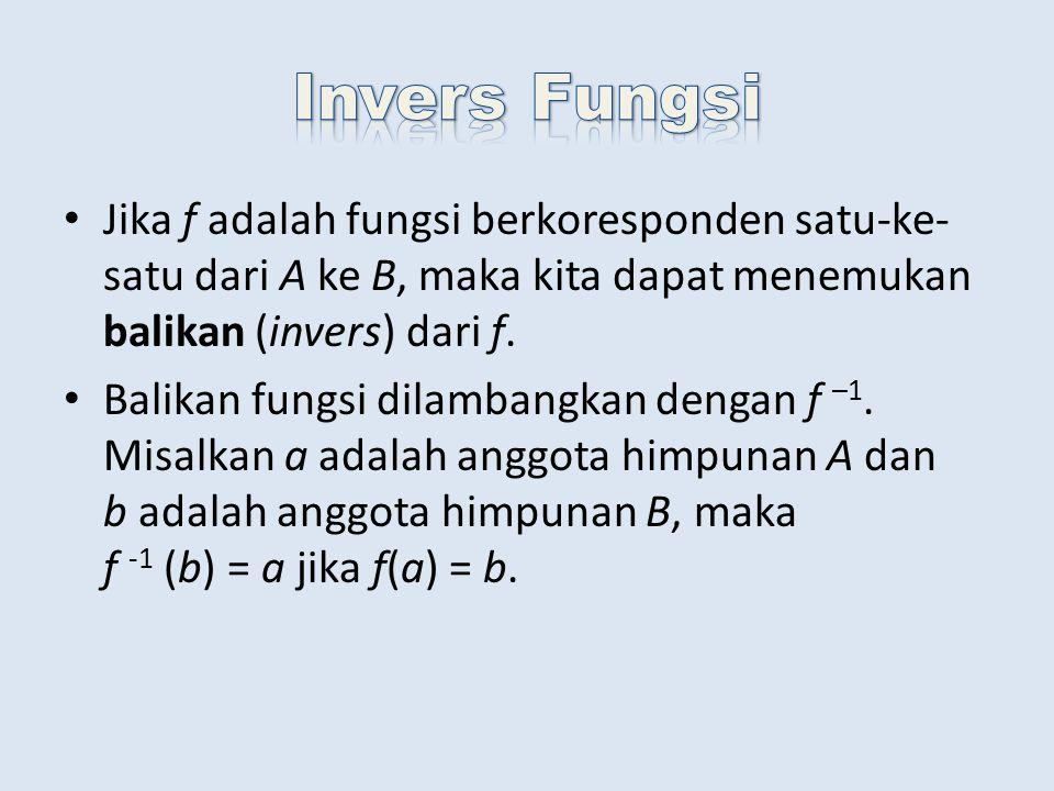 Jika f adalah fungsi berkoresponden satu-ke- satu dari A ke B, maka kita dapat menemukan balikan (invers) dari f.