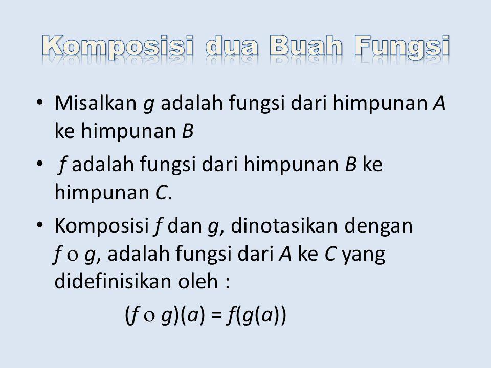 Misalkan g adalah fungsi dari himpunan A ke himpunan B f adalah fungsi dari himpunan B ke himpunan C. Komposisi f dan g, dinotasikan dengan f  g, ada